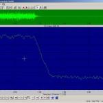 Dozvukový pokles 1/3 okt. (1 kHz)