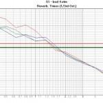 Měření doby dozvuku programem EASERA